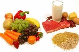 правильный рацион питания на день для похудения